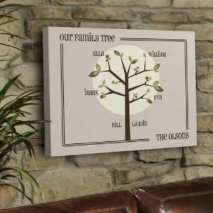 Personalized Modern Family Tree Canvas Art