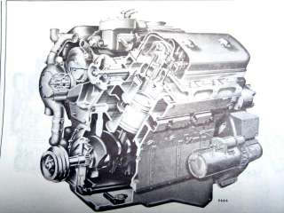1977 GM Detroit Diesel V 71 V71 Engine Operators Manual