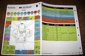 Kubota G2460G Lawn Tractor Mower Maintenance Chart