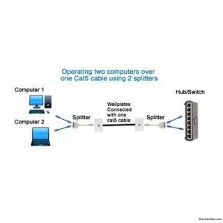 similiar ethernet jack splitter keywords ethernet splitter internet ethernet splitter modem ethernet splitter