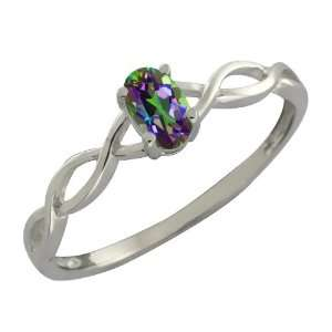 0.26 Ct Oval Green Mystic Topaz Sterling Silver Ring