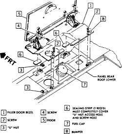 Repair Guides  Cross fire Injection System  Fuel Pump  AutoZone