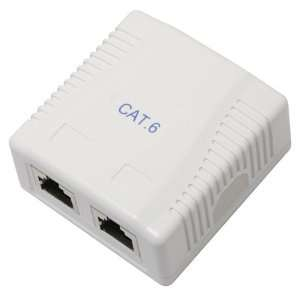 Surface Mounted Box with Dual Port CAT6 Jack   White